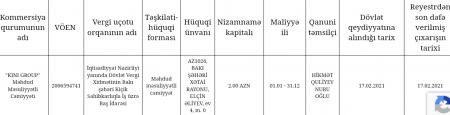 Dövlət Muzeyində illüstrativ tender - FAKT