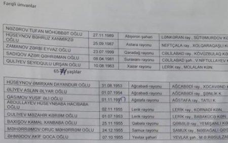 KTN-nin ÖLÜ CANLARI VƏ... - digər korrupsiya əməlləri